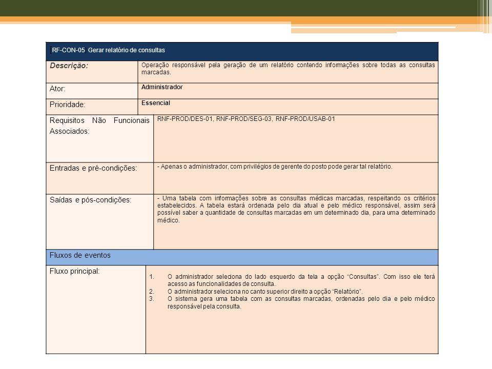 [RF-CON-05] Gerar relatório de consultas